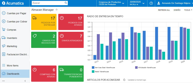Acumatica pos Punto de Venta -Conecte sus ventas y sus ingresos con el tablerlos rápidos de información y genere la rápida toma de decisiones desde Acumatica y las mejores prácticas de ClandBus