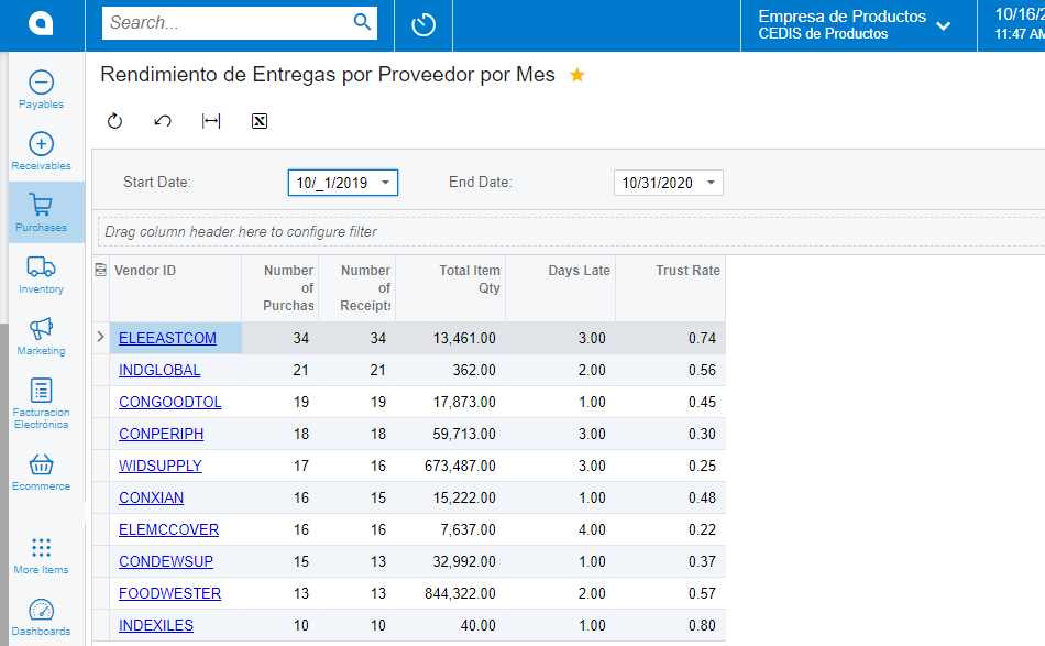 Automatizar el proceso de compras- Obtenga reportes reutilizables para su gestión de proveedores y elimine los retrasos en los pedidos de venta con ClandBus y Acumatica ERP