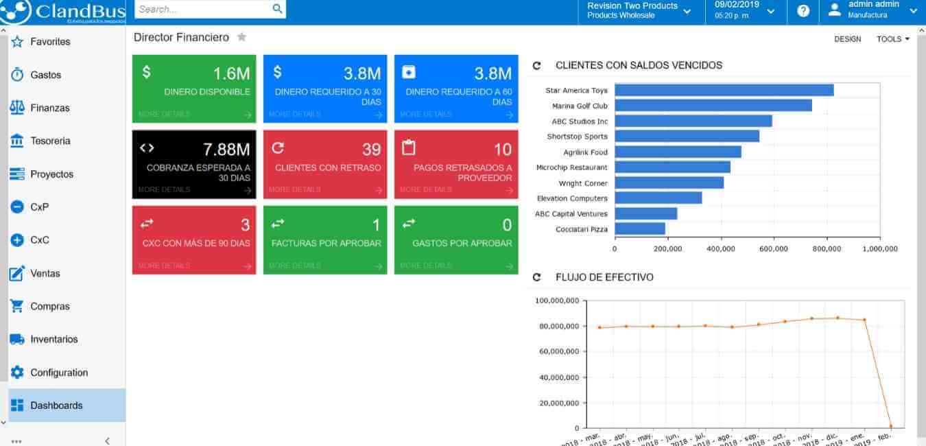 Director general -Tableros rápidos para visualizar tu información en tiempo real con Asesores de Confianza ClandBus
