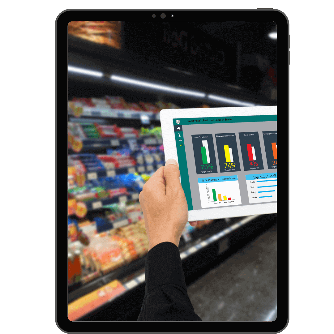 Sistema ERP por industria - Controla tu empresa de Retail facilmente