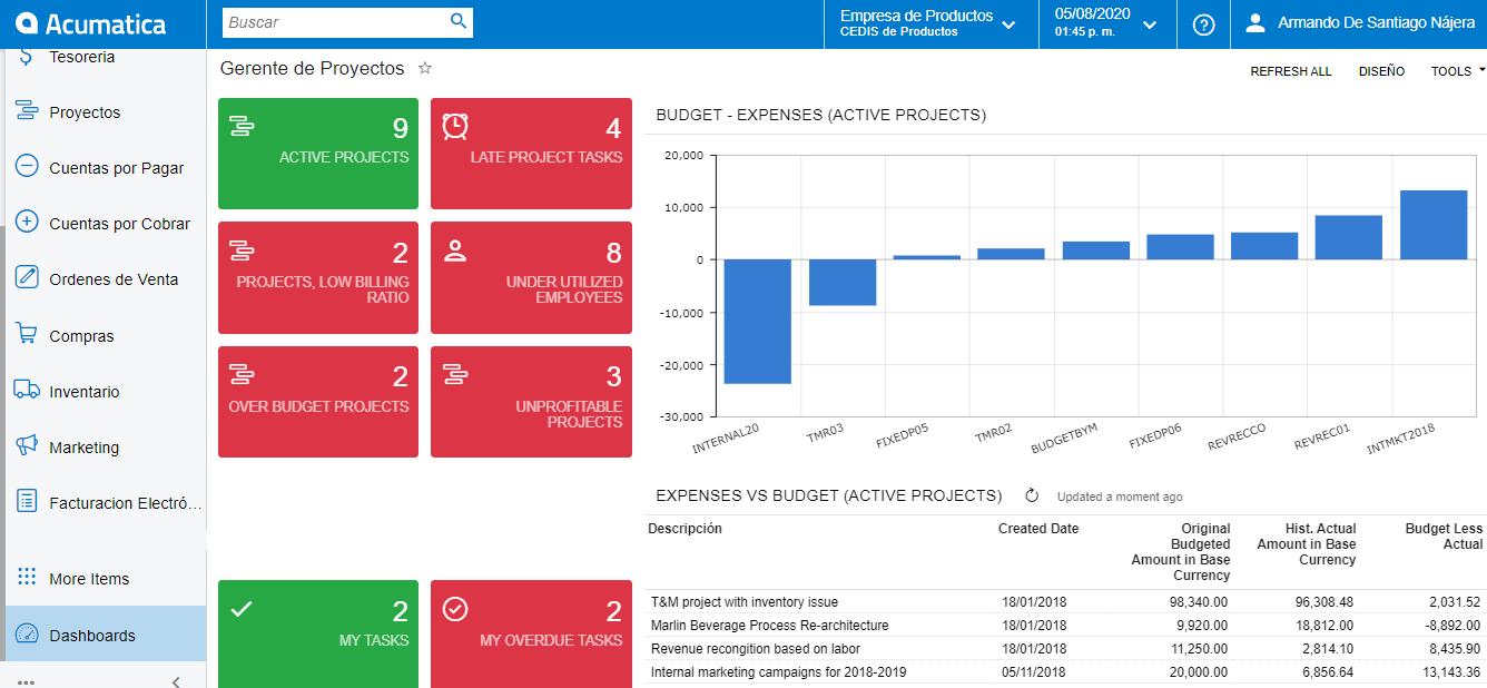 ERP-Control empresarial con Tableros de información rápida y asesoría consultores certificados ClandBus