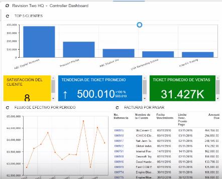 Flujo de efectivo- Implementa Tableros Dashboards y agiliza la obtención de información en tus flujos de efectivo con Acumatica ERP y ClandBus